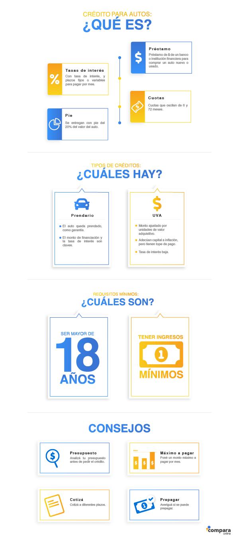 credito para autos